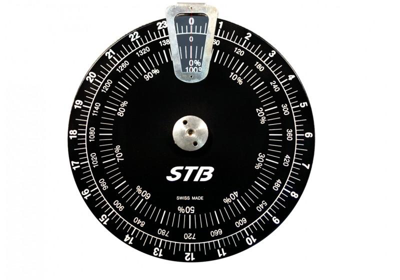 Diagrambladsutvärderare STB